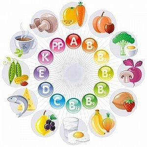 Витамины для роста волос в продуктах
