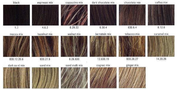 Палитра цветов краски  для волос