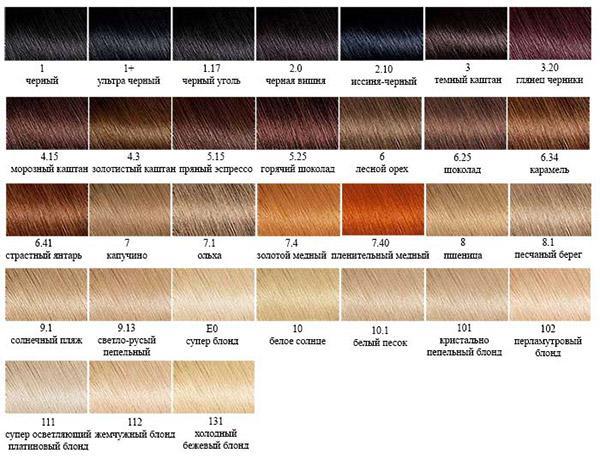 Краска для волос Гарньер (Garnier) и ее цветовая палитра