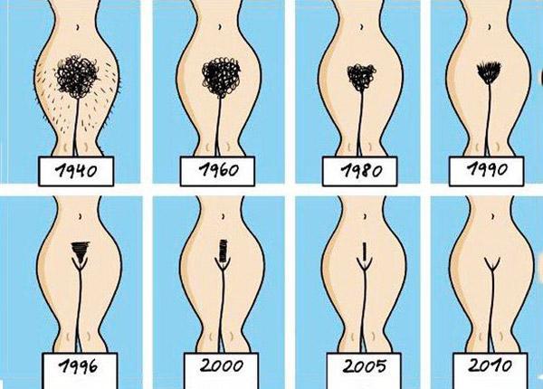 Виды женских интимных стрижек: дизайн бикини в домашних условиях
