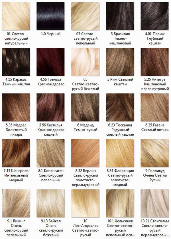 Краска для волос Loreal Preference палитра