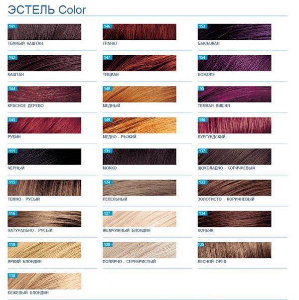 Почему палитра красок для волос «Эстель» так популярна
