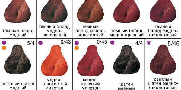 Рекомендации по выбору краски